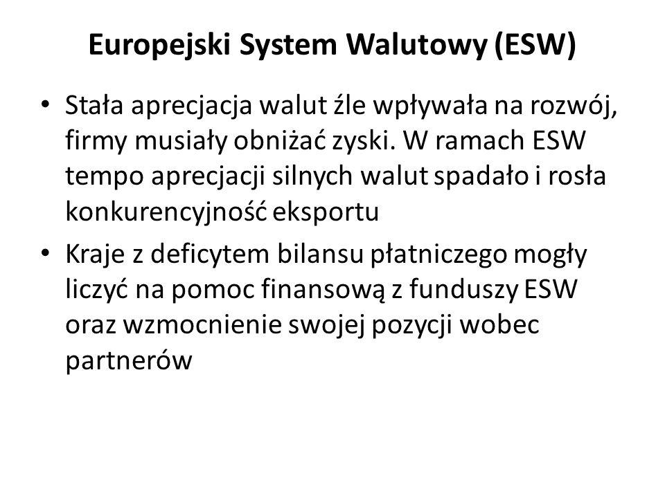 Europejski System Walutowy (ESW) Stała aprecjacja walut źle wpływała na rozwój, firmy musiały obniżać zyski. W ramach ESW tempo aprecjacji silnych wal