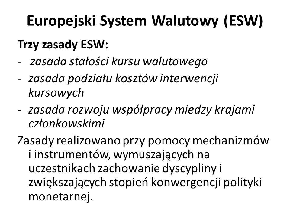 Europejski System Walutowy (ESW) Trzy zasady ESW: - zasada stałości kursu walutowego -zasada podziału kosztów interwencji kursowych -zasada rozwoju ws