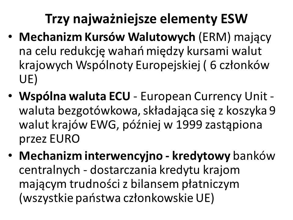 Trzy najważniejsze elementy ESW Mechanizm Kursów Walutowych (ERM) mający na celu redukcję wahań między kursami walut krajowych Wspólnoty Europejskiej