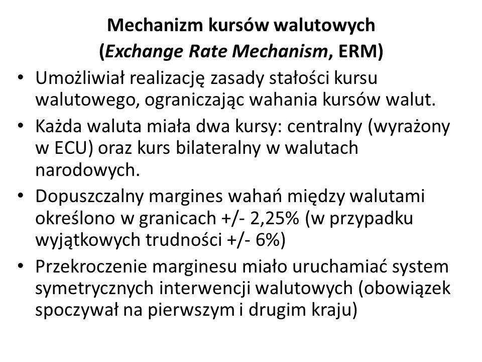 Mechanizm kursów walutowych (Exchange Rate Mechanism, ERM) Umożliwiał realizację zasady stałości kursu walutowego, ograniczając wahania kursów walut.
