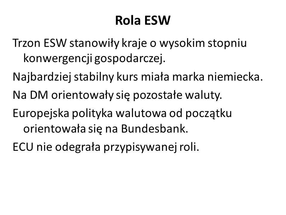Rola ESW Trzon ESW stanowiły kraje o wysokim stopniu konwergencji gospodarczej. Najbardziej stabilny kurs miała marka niemiecka. Na DM orientowały się