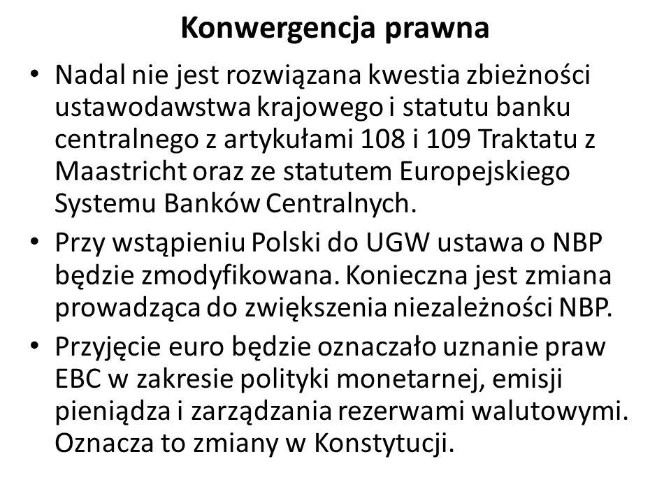 Konwergencja prawna Nadal nie jest rozwiązana kwestia zbieżności ustawodawstwa krajowego i statutu banku centralnego z artykułami 108 i 109 Traktatu z Maastricht oraz ze statutem Europejskiego Systemu Banków Centralnych.