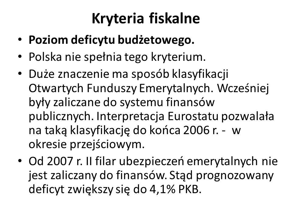 Kryteria fiskalne Poziom deficytu budżetowego.Polska nie spełnia tego kryterium.