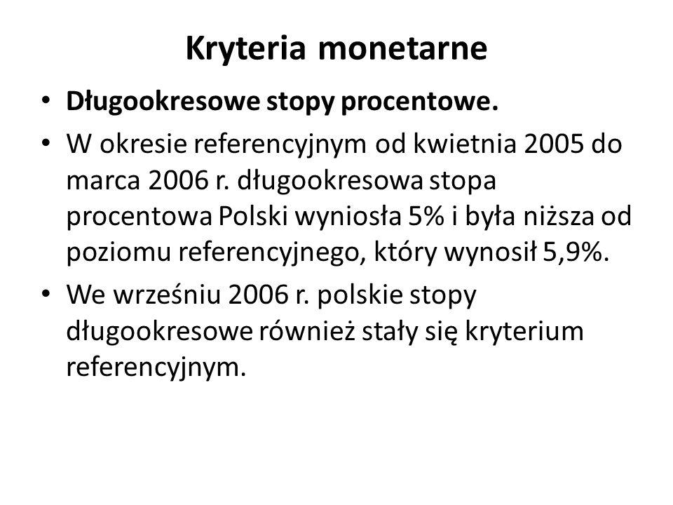 Kryteria monetarne Długookresowe stopy procentowe.