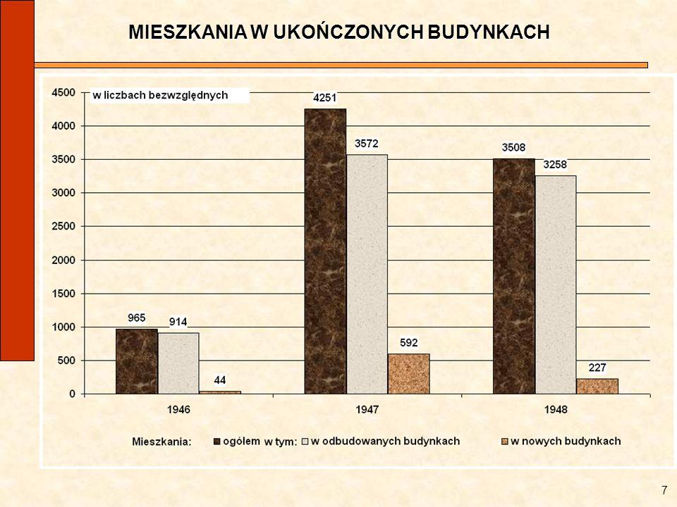 MIESZKANIA W UKOŃCZONYCH BUDYNKACH 7