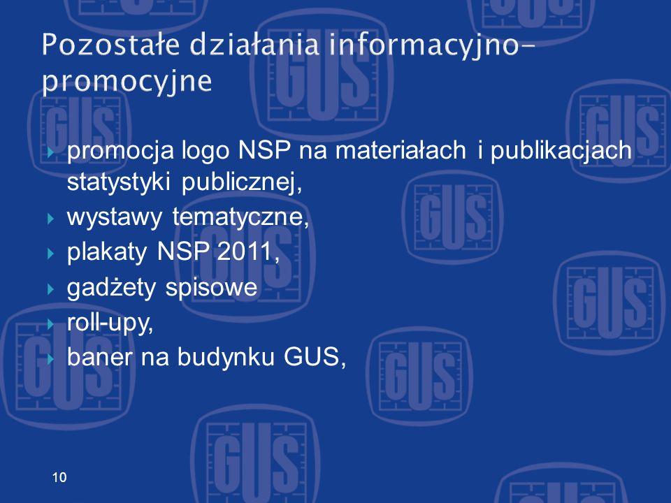 Pozostałe działania informacyjno- promocyjne promocja logo NSP na materiałach i publikacjach statystyki publicznej, wystawy tematyczne, plakaty NSP 2011, gadżety spisowe roll-upy, baner na budynku GUS, 10