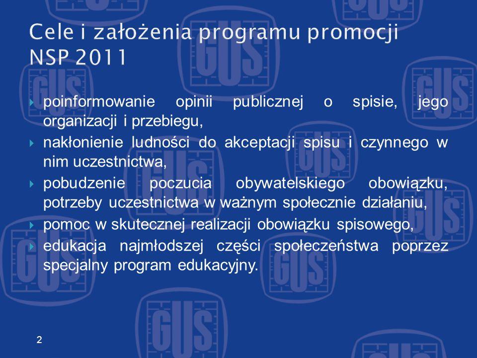 Cele i założenia programu promocji NSP 2011 poinformowanie opinii publicznej o spisie, jego organizacji i przebiegu, nakłonienie ludności do akceptacji spisu i czynnego w nim uczestnictwa, pobudzenie poczucia obywatelskiego obowiązku, potrzeby uczestnictwa w ważnym społecznie działaniu, pomoc w skutecznej realizacji obowiązku spisowego, edukacja najmłodszej części społeczeństwa poprzez specjalny program edukacyjny.