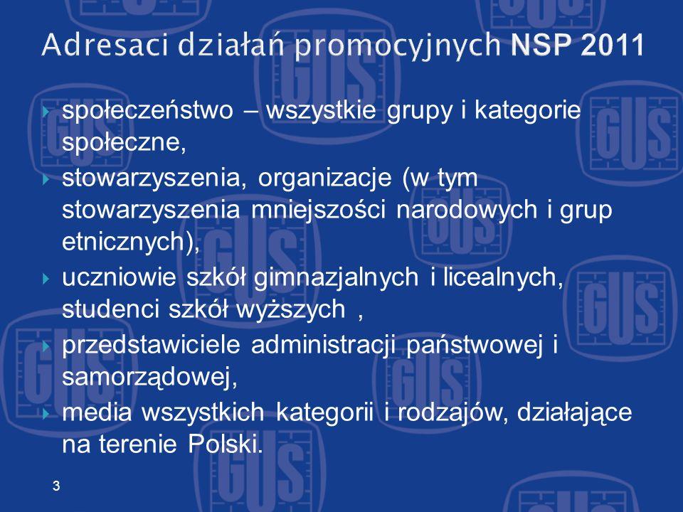Podstawowe materiały promocyjne kierowane bezpośrednio do ludności biorącej udział w NSP 2011 List Generalnego Komisarza Spisowego do ludności objętej spisem, Ulotki informacyjne.