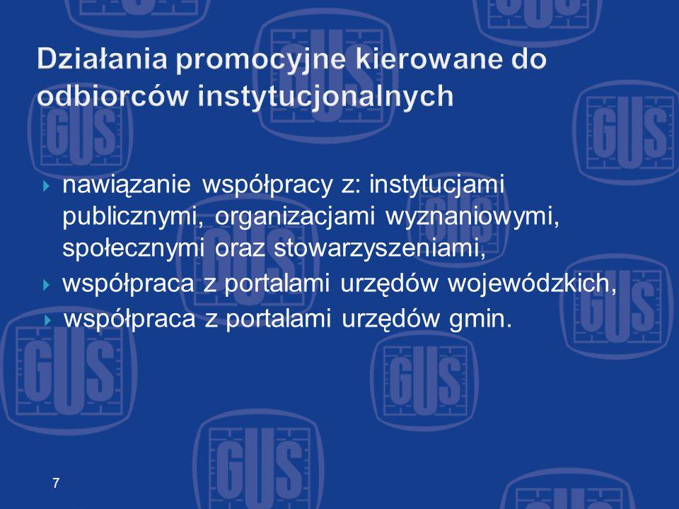 Działania informacyjno-promocyjne kierowane do mediów: drukowanych, audialnych i audiowizualnych, elektronicznych.