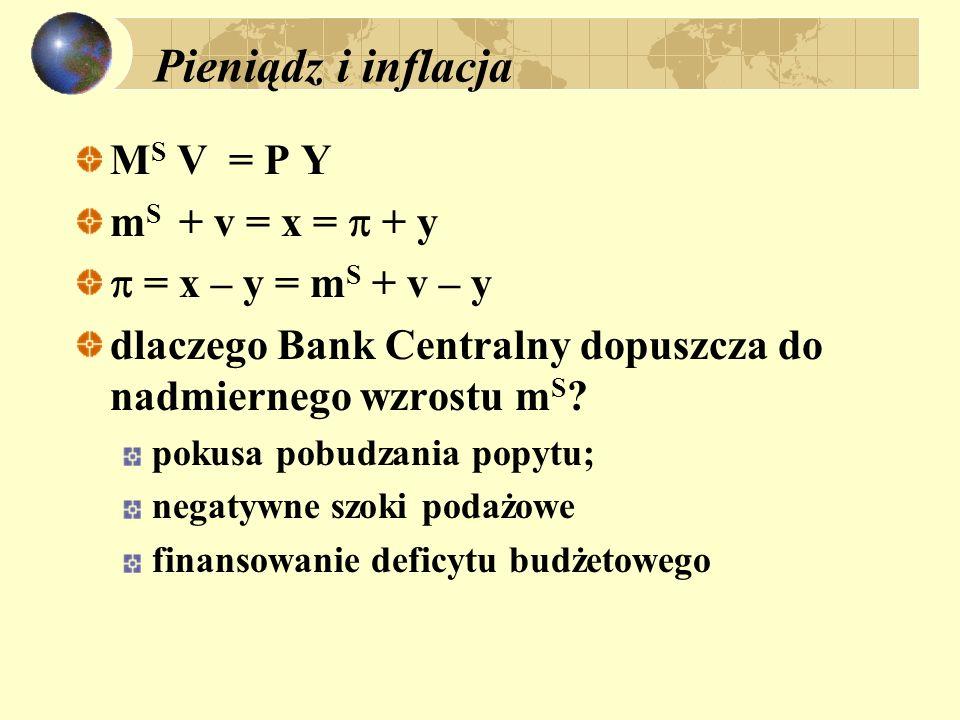 Pieniądz i inflacja M S V = P Y m S + v = x = + y = x – y = m S + v – y dlaczego Bank Centralny dopuszcza do nadmiernego wzrostu m S ? pokusa pobudzan