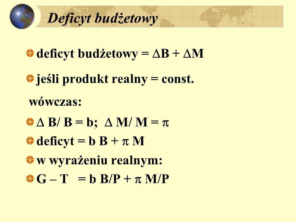 Deficyt budżetowy deficyt budżetowy = B + M jeśli produkt realny = const. wówczas: B/ B = b; M/ M = deficyt = b B + M w wyrażeniu realnym: G – T = b B
