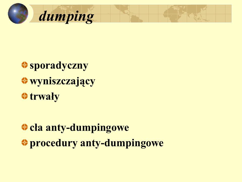 dumping sporadyczny wyniszczający trwały cła anty-dumpingowe procedury anty-dumpingowe