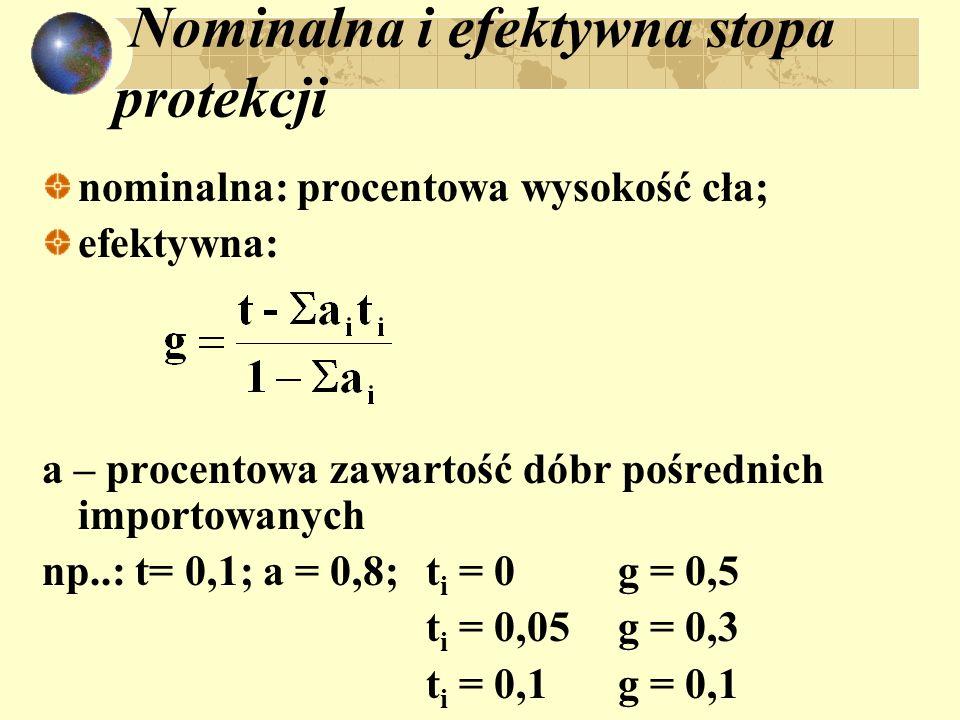 Nominalna i efektywna stopa protekcji nominalna: procentowa wysokość cła; efektywna: a – procentowa zawartość dóbr pośrednich importowanych np..: t= 0