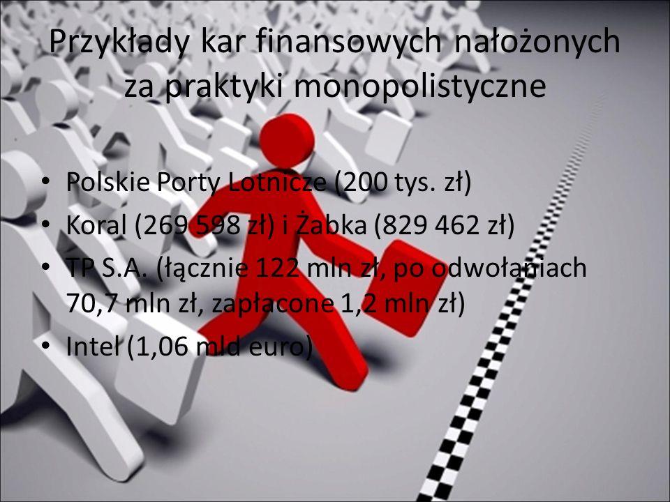 Przykłady kar finansowych nałożonych za praktyki monopolistyczne Polskie Porty Lotnicze (200 tys.