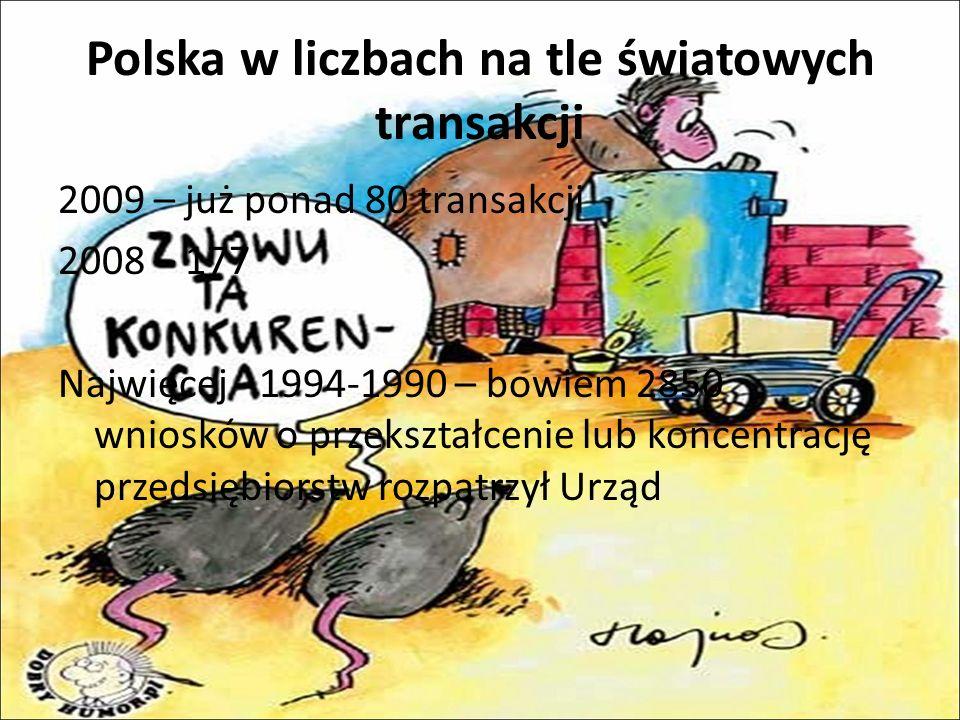 Polska w liczbach na tle światowych transakcji 2009 – już ponad 80 transakcji 2008 – 177 Najwięcej - 1994-1990 – bowiem 2850 wniosków o przekształcenie lub koncentrację przedsiębiorstw rozpatrzył Urząd