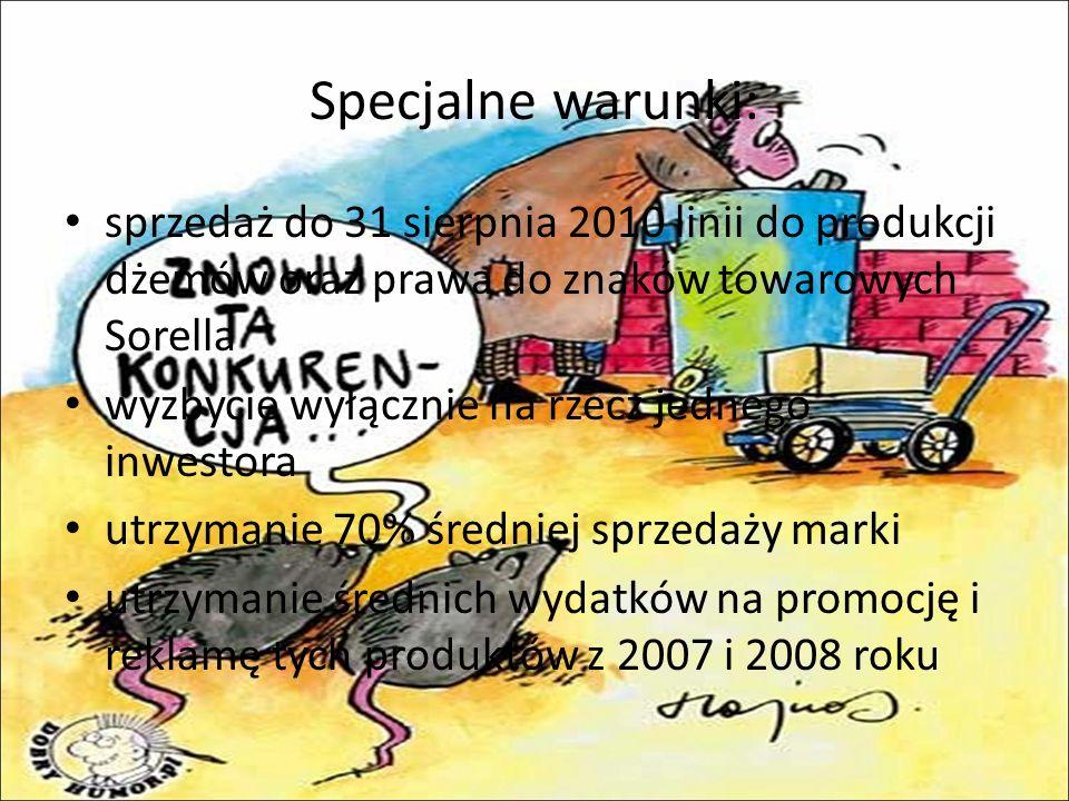 Specjalne warunki: sprzedaż do 31 sierpnia 2010 linii do produkcji dżemów oraz prawa do znaków towarowych Sorella wyzbycie wyłącznie na rzecz jednego inwestora utrzymanie 70% średniej sprzedaży marki utrzymanie średnich wydatków na promocję i reklamę tych produktów z 2007 i 2008 roku
