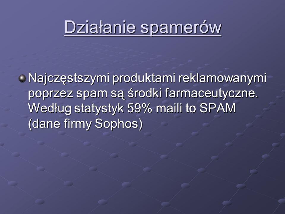 Działanie spamerów Najczęstszymi produktami reklamowanymi poprzez spam są środki farmaceutyczne. Według statystyk 59% maili to SPAM (dane firmy Sophos