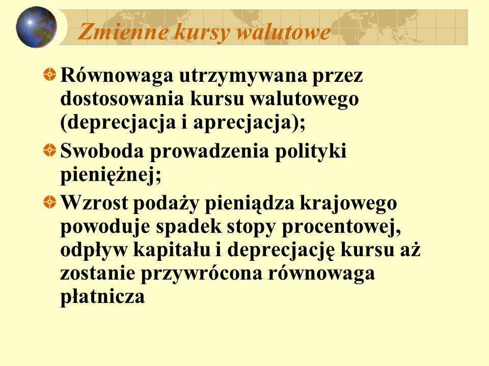 Zmienne kursy walutowe Równowaga utrzymywana przez dostosowania kursu walutowego (deprecjacja i aprecjacja); Swoboda prowadzenia polityki pieniężnej;