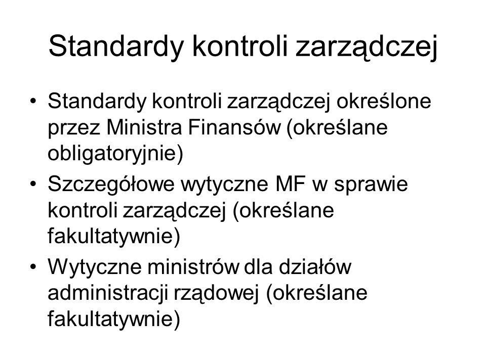 Standardy kontroli zarządczej Standardy kontroli zarządczej określone przez Ministra Finansów (określane obligatoryjnie) Szczegółowe wytyczne MF w spr