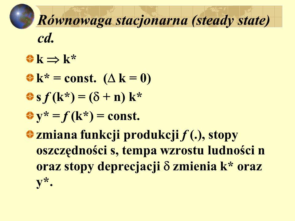 Równowaga stacjonarna (steady state) cd. k k* k* = const. ( k = 0) s f (k*) = ( + n) k* y* = f (k*) = const. zmiana funkcji produkcji f (.), stopy osz