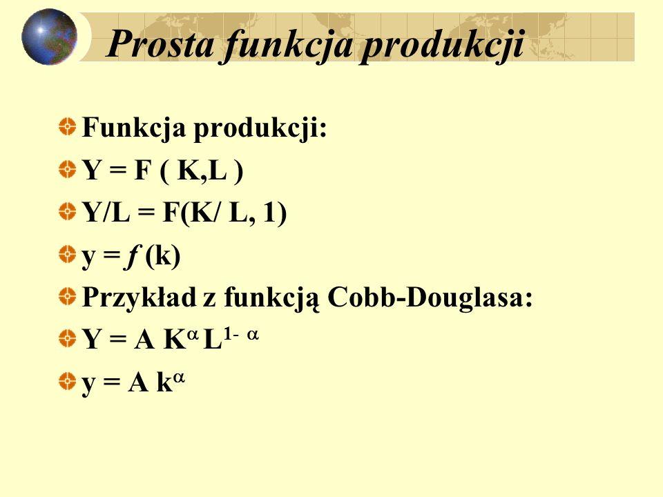 Prosta funkcja produkcji Funkcja produkcji: Y = F ( K,L ) Y/L = F(K/ L, 1) y = f (k) Przykład z funkcją Cobb-Douglasa: Y = A K L 1- y = A k