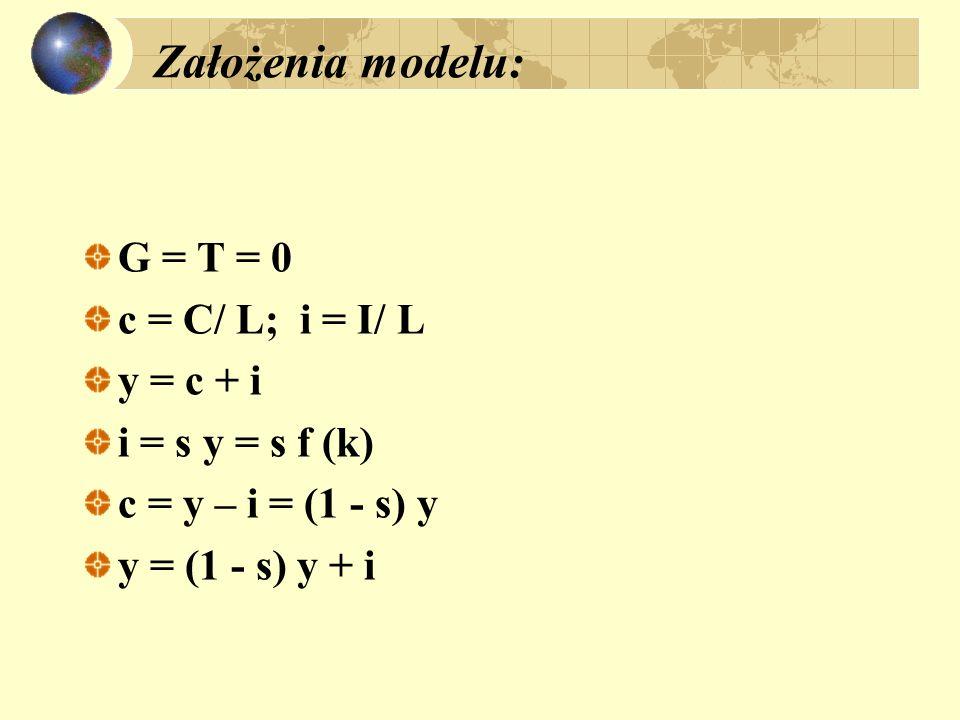 Założenia modelu: G = T = 0 c = C/ L; i = I/ L y = c + i i = s y = s f (k) c = y – i = (1 - s) y y = (1 - s) y + i
