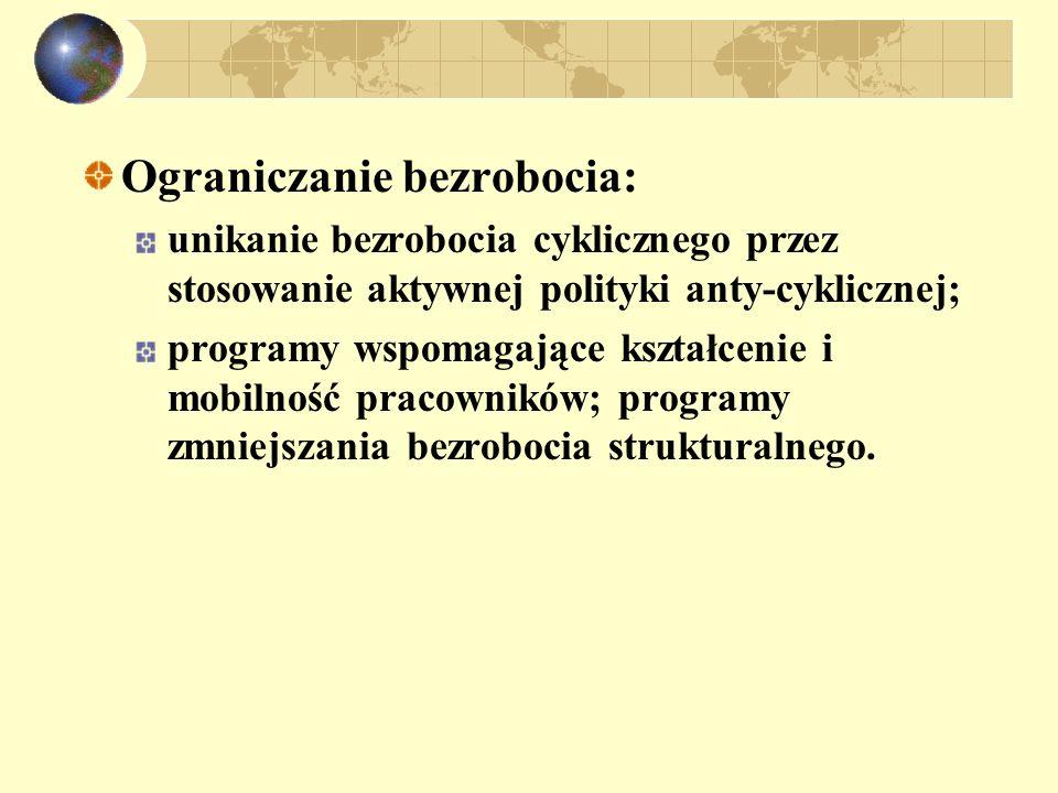 Ograniczanie bezrobocia: unikanie bezrobocia cyklicznego przez stosowanie aktywnej polityki anty-cyklicznej; programy wspomagające kształcenie i mobil