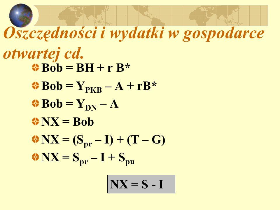 Oszczędności i wydatki w gospodarce otwartej cd. Bob = BH + r B* Bob = Y PKB – A + rB* Bob = Y DN – A NX = Bob NX = (S pr – I) + (T – G) NX = S pr – I