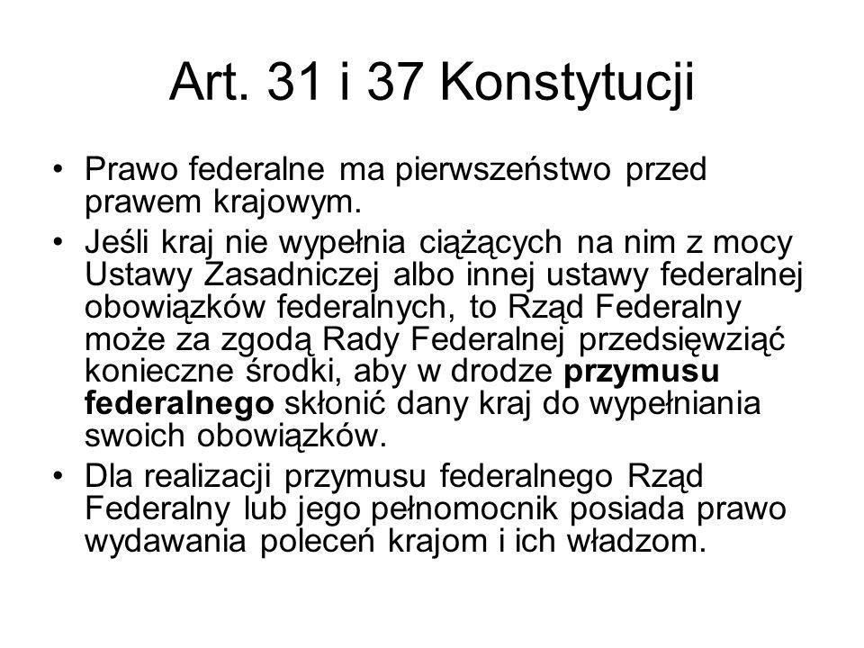 Art. 31 i 37 Konstytucji Prawo federalne ma pierwszeństwo przed prawem krajowym. Jeśli kraj nie wypełnia ciążących na nim z mocy Ustawy Zasadniczej al