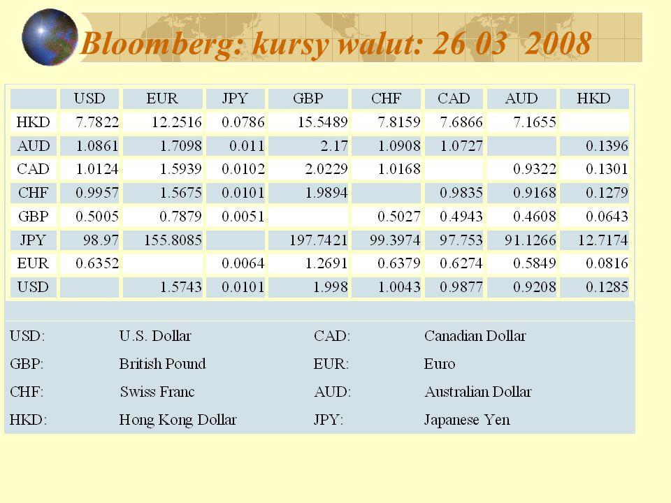 Kurs walutowy nominalny i realny: e cena waluty zagranicznej w walucie krajowej; P i = e P* i P = e P e = P/ P* e r = e P*/ P realny kurs walutowy e r jest relatywną ceną dóbr w dwóch krajach.
