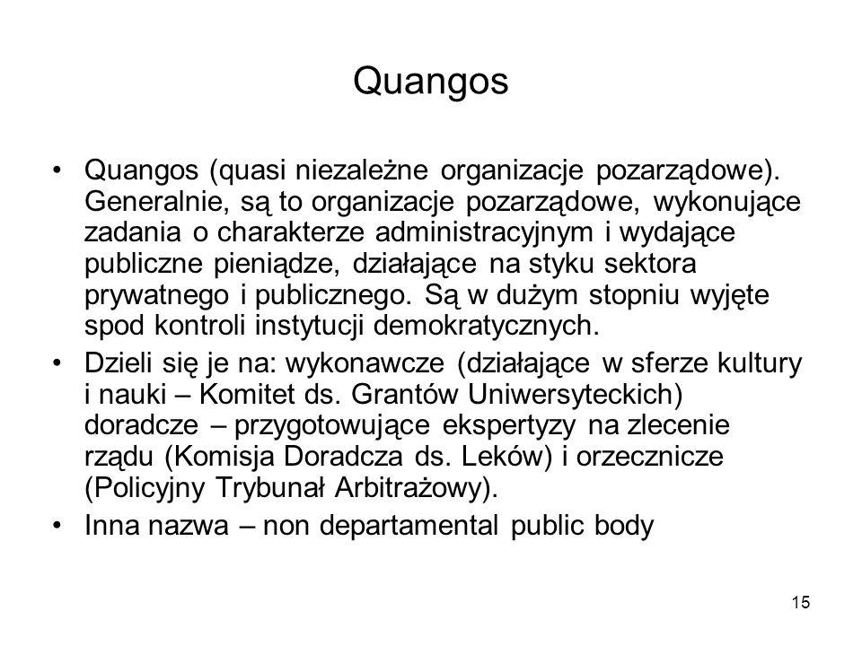 15 Quangos Quangos (quasi niezależne organizacje pozarządowe). Generalnie, są to organizacje pozarządowe, wykonujące zadania o charakterze administrac