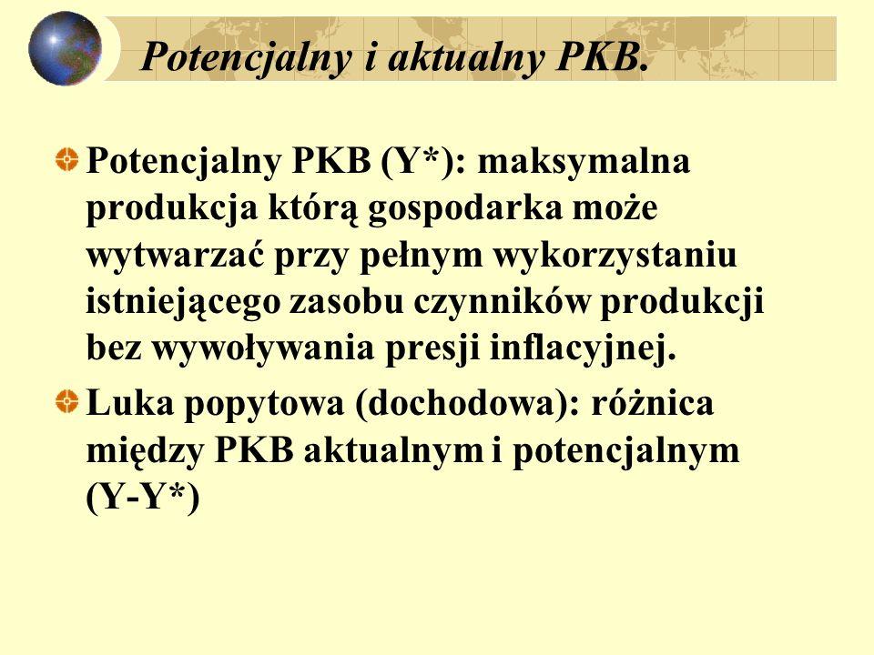 Potencjalny i aktualny PKB. Potencjalny PKB (Y*): maksymalna produkcja którą gospodarka może wytwarzać przy pełnym wykorzystaniu istniejącego zasobu c
