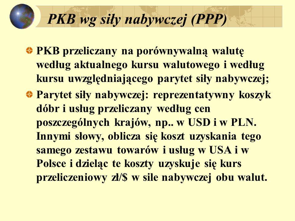 PKB wg siły nabywczej (PPP) PKB przeliczany na porównywalną walutę według aktualnego kursu walutowego i według kursu uwzględniającego parytet siły nab