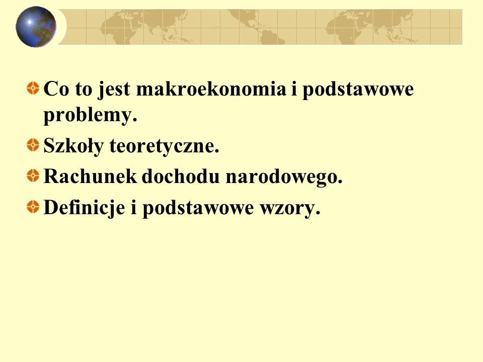 Co to jest makroekonomia i podstawowe problemy. Szkoły teoretyczne. Rachunek dochodu narodowego. Definicje i podstawowe wzory.