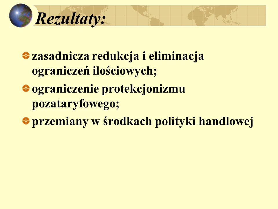 Rezultaty: zasadnicza redukcja i eliminacja ograniczeń ilościowych; ograniczenie protekcjonizmu pozataryfowego; przemiany w środkach polityki handlowej