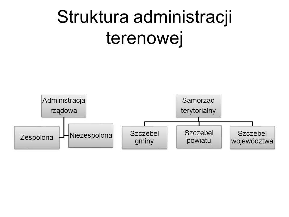 Struktura administracji terenowej Administracja rządowa Zespolona Niezespolona Samorząd terytorialny Szczebel gminy Szczebel powiatu Szczebel wojewódz