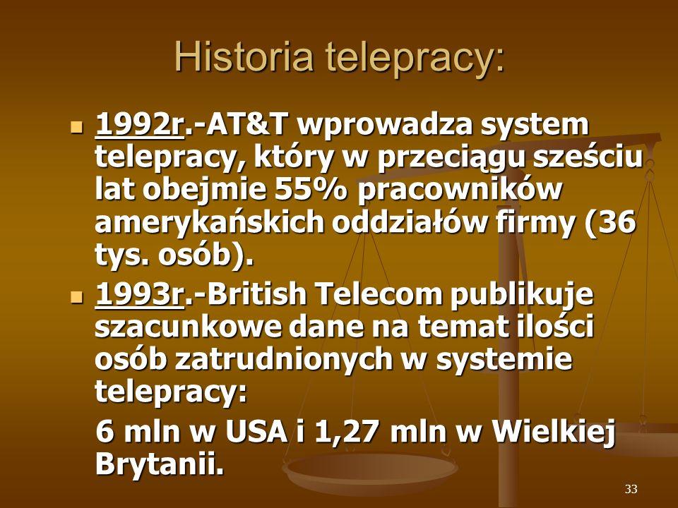 33 Historia telepracy: 1992r.-AT&T wprowadza system telepracy, który w przeciągu sześciu lat obejmie 55% pracowników amerykańskich oddziałów firmy (36 tys.