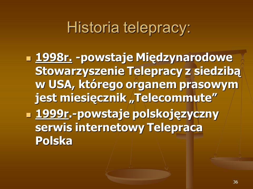 36 Historia telepracy: 1998r. -powstaje Międzynarodowe Stowarzyszenie Telepracy z siedzibą w USA, którego organem prasowym jest miesięcznik Telecommut