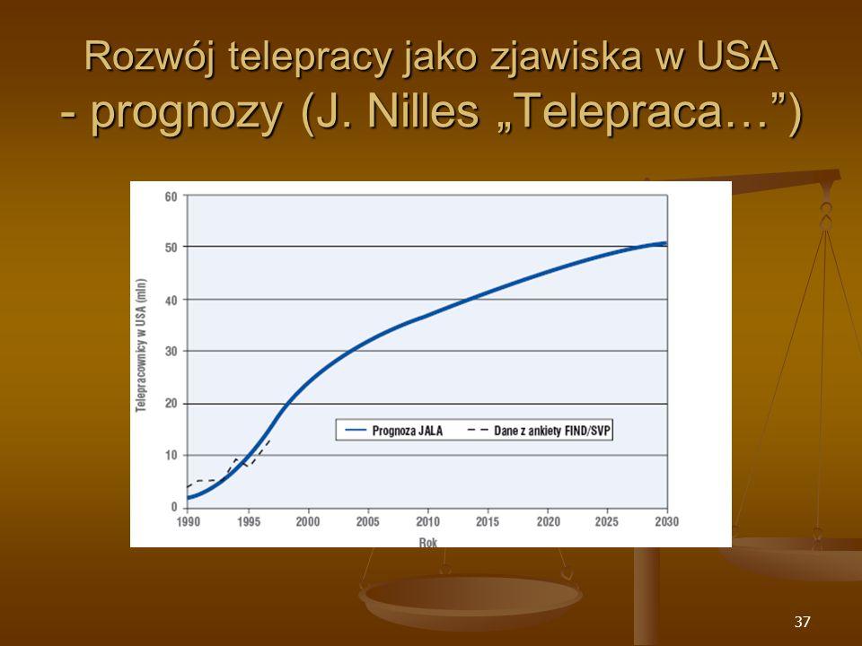 37 Rozwój telepracy jako zjawiska w USA - prognozy (J. Nilles Telepraca…)