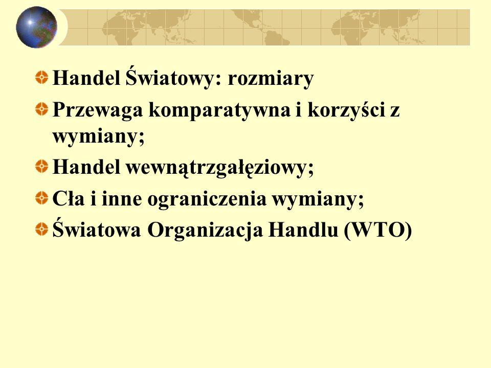 Handel Światowy: rozmiary Przewaga komparatywna i korzyści z wymiany; Handel wewnątrzgałęziowy; Cła i inne ograniczenia wymiany; Światowa Organizacja