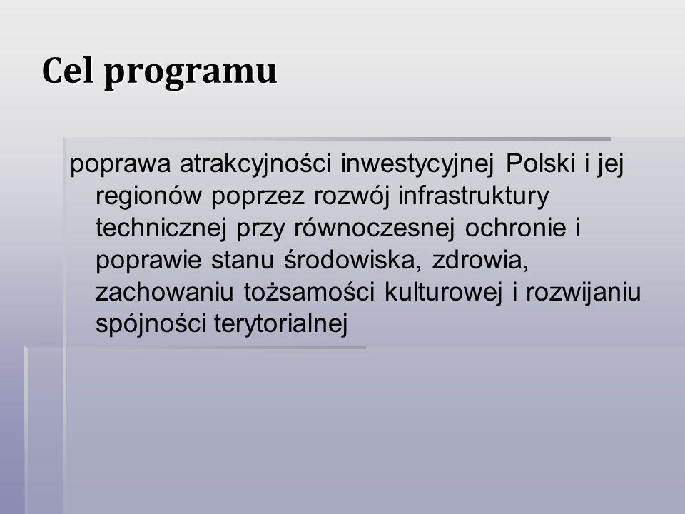 Cel programu poprawa atrakcyjności inwestycyjnej Polski i jej regionów poprzez rozwój infrastruktury technicznej przy równoczesnej ochronie i poprawie