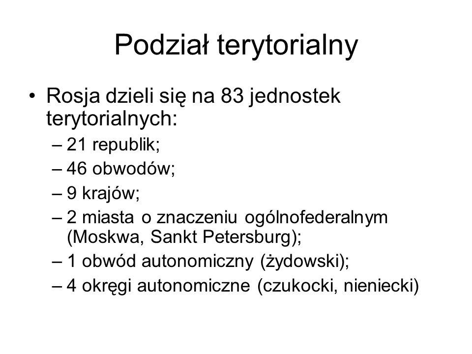 Podział terytorialny Rosja dzieli się na 83 jednostek terytorialnych: –21 republik; –46 obwodów; –9 krajów; –2 miasta o znaczeniu ogólnofederalnym (Mo