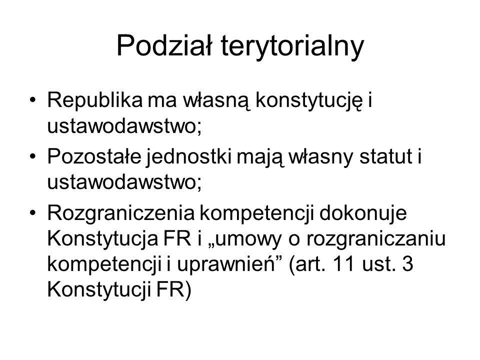 Podział terytorialny Republika ma własną konstytucję i ustawodawstwo; Pozostałe jednostki mają własny statut i ustawodawstwo; Rozgraniczenia kompetenc