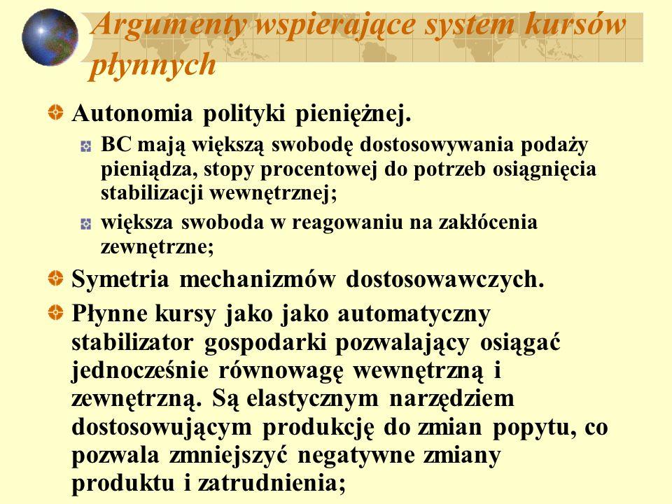 Argumenty wspierające system kursów płynnych Autonomia polityki pieniężnej. BC mają większą swobodę dostosowywania podaży pieniądza, stopy procentowej