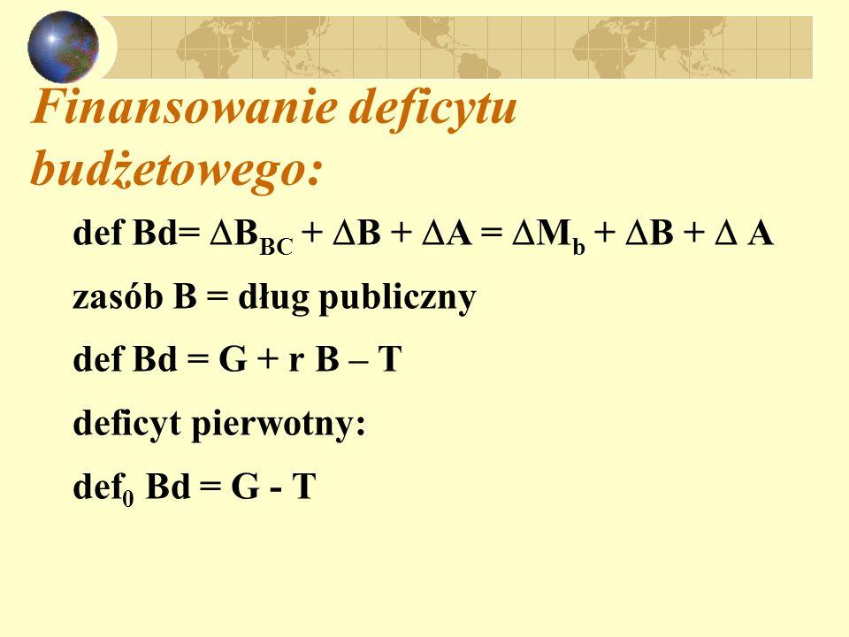 Finansowanie deficytu budżetowego: def Bd= B BC + B + A = M b + B + A zasób B = dług publiczny def Bd = G + r B – T deficyt pierwotny: def 0 Bd = G -