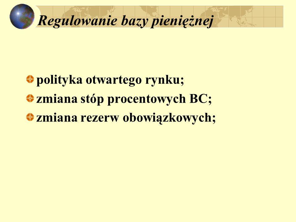 Regulowanie bazy pieniężnej polityka otwartego rynku; zmiana stóp procentowych BC; zmiana rezerw obowiązkowych;