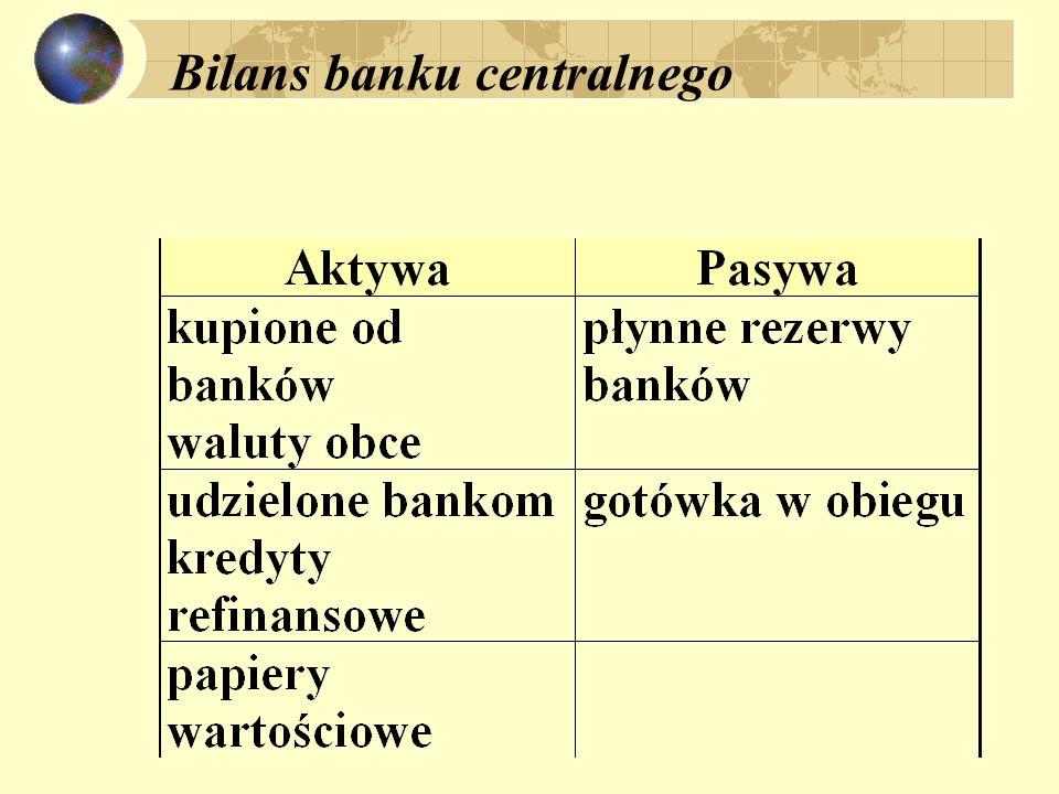 Inflacja, stabilność cen i instytucja banków centralnych Inflacja i podaż pieniądza.