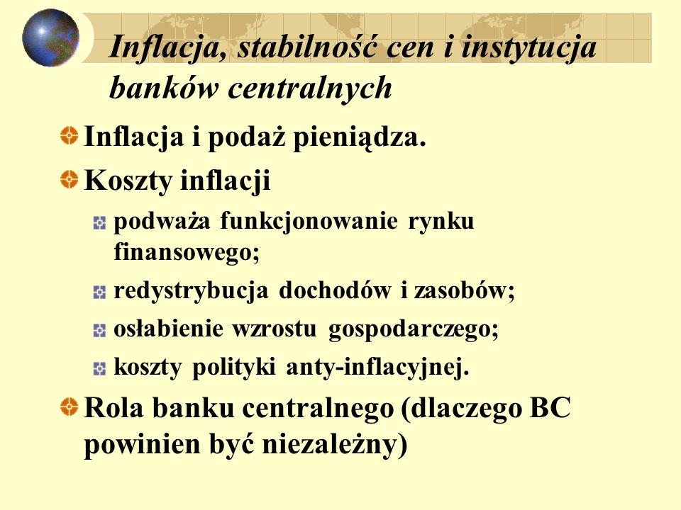 Inflacja, stabilność cen i instytucja banków centralnych Inflacja i podaż pieniądza. Koszty inflacji podważa funkcjonowanie rynku finansowego; redystr