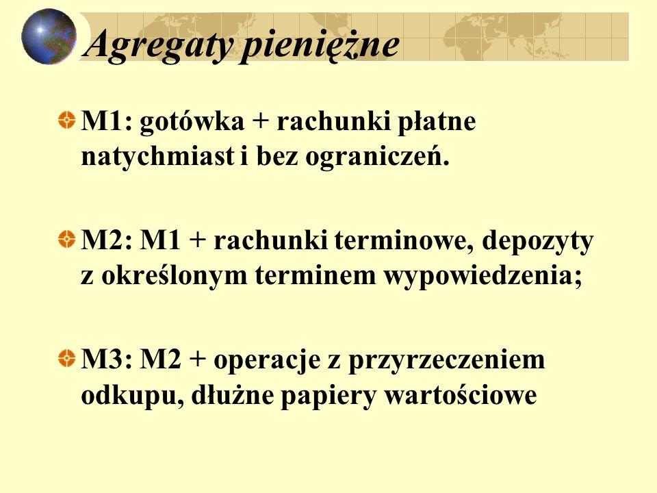 Podaż pieniądza M1, M2, M3 w Polsce VIII/2009 Źródło: www. NBP. 2009