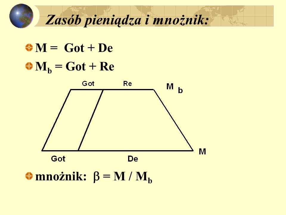 Zasób pieniądza i mnożnik: M = Got + De M b = Got + Re mnożnik: = M / M b
